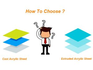 Choose Cast or extruded acrylic sheets