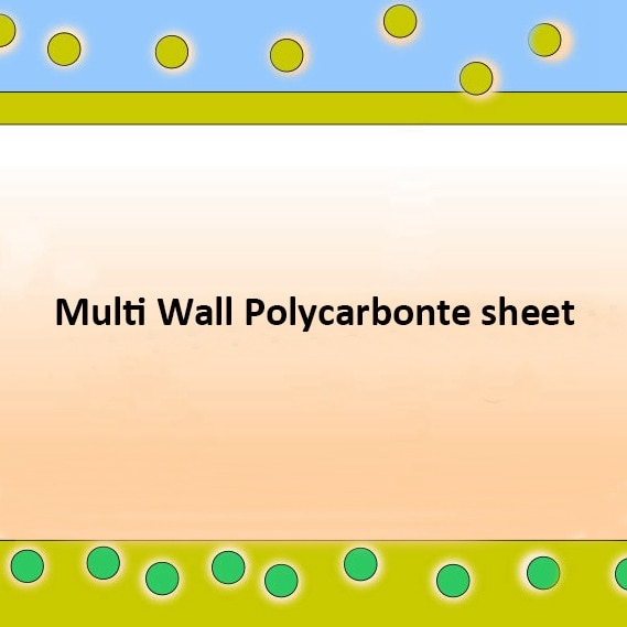 Polycarbonate Stegplatten  Beschichtung