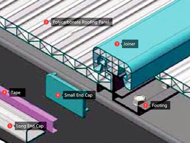 Installation des Polycarbonat Dachsystems