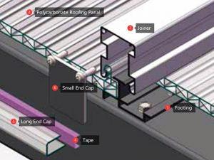 Installation der Polycarbonat Dachplatten