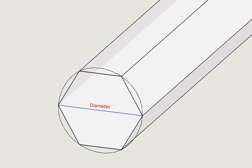 Durchmesser des sechseckigen Acrylglasstabs