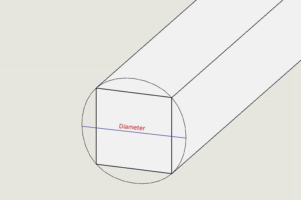 Durchmesser des quadratischen Acrylglasstabs