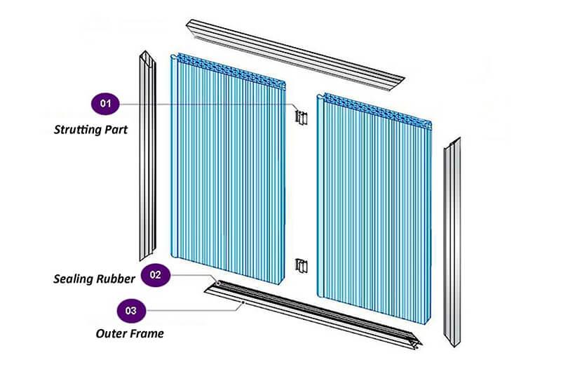 Zubehör für Polycarbonat-Fassaden